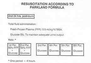 PARKLAND FORMULA AS A GUIDE FOR RESUSCITATION